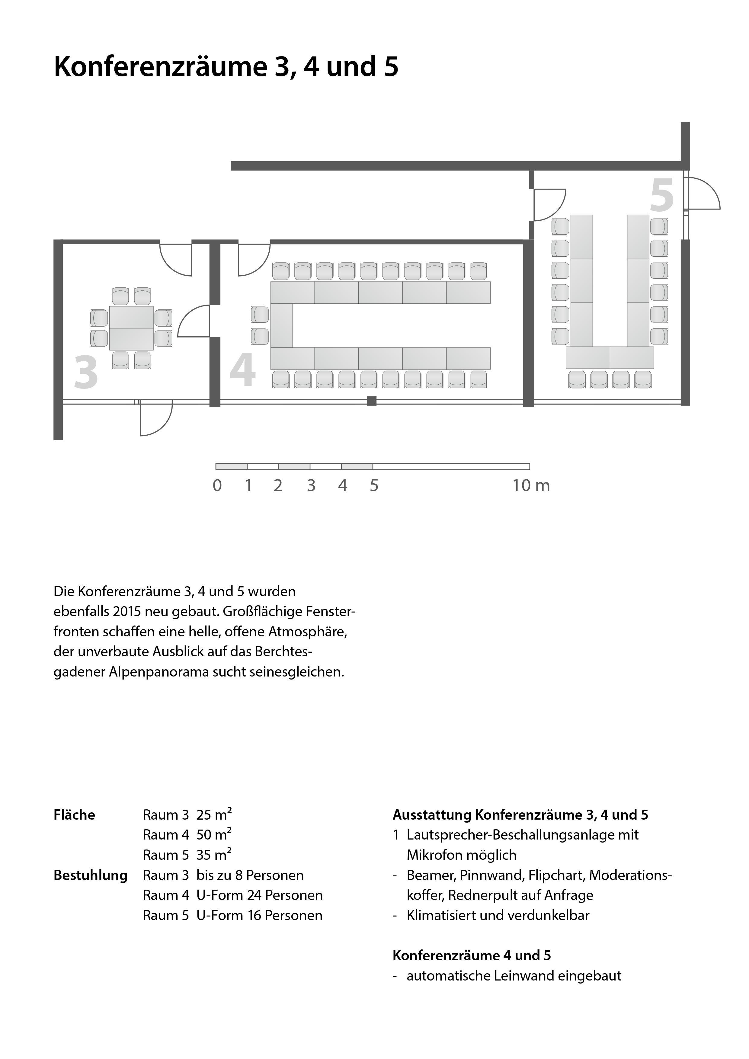 Konferenzraum 3 - 5